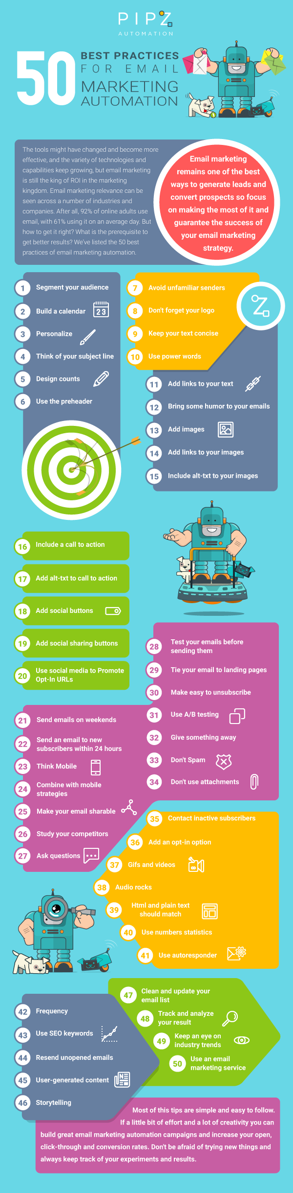Infographic 50 best email marketing automation best practices