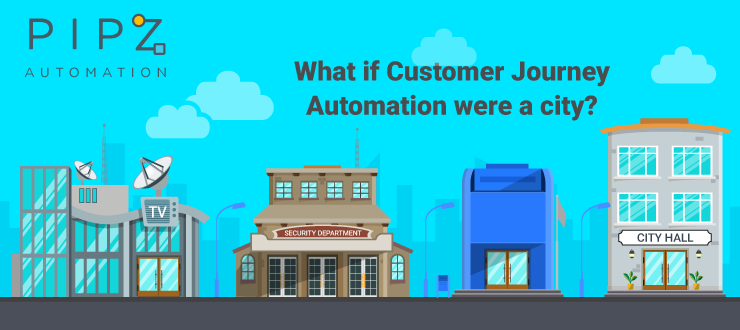 What if Customer Journey Automation were a city? Discover how CJA works with this infographic!